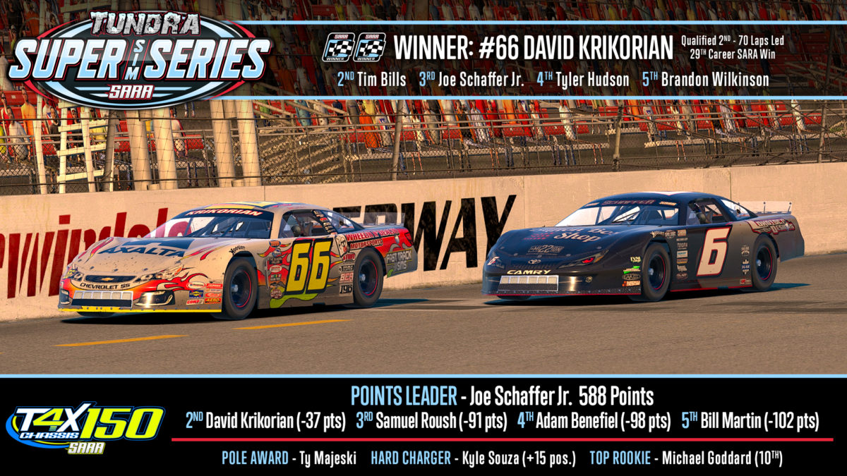 Krikorian Scores Home Track Victory At Irwindale Sim Auto Racing