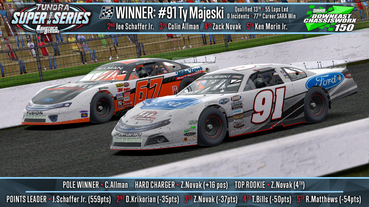 Majeski Returns To Victory Lane At Concord | Sim Auto Racing Association
